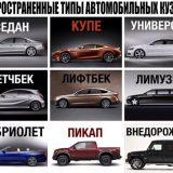 кузовов автомобилей