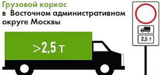 Введение грузового каркаса